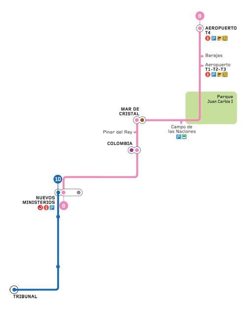 plano metro